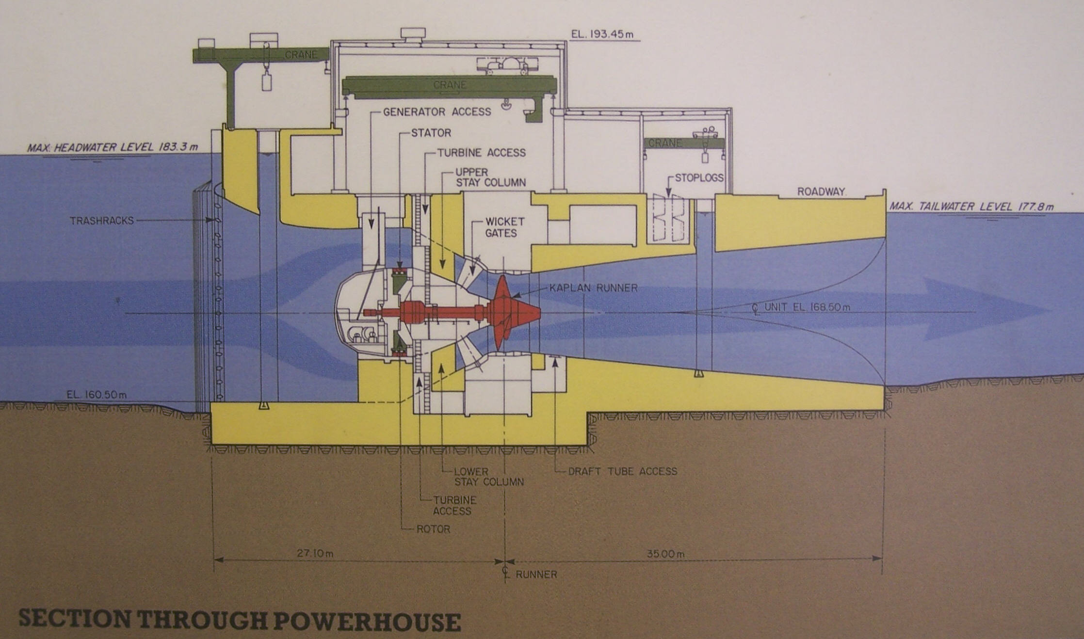 hydroelectric power plant schematic diagram #14 Hydroelectricity Plant Diagram hydroelectric power plant schematic diagram
